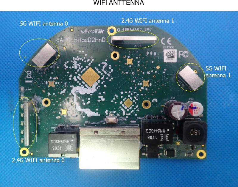 Обзор, настройка и тест MikroTik cAP ac (RBcAPGi-5acD2nD) от